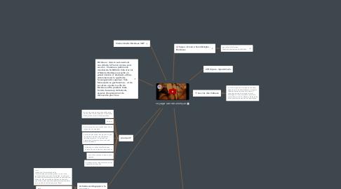Mind Map: voyage oenotouristique