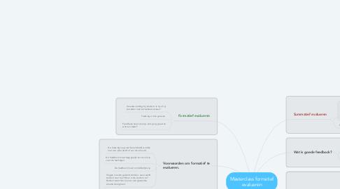 Mind Map: Masterclass formatief evalueren