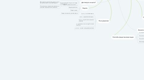 Mind Map: Алгоритм упорядочивания  мышления