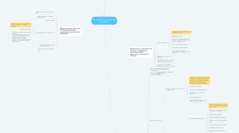 Mind Map: Estrategias de aprendizaje colaborativo