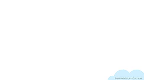 Mind Map: Manual de las Micro finanzas