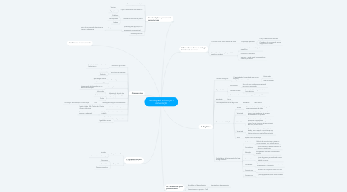 Mind Map: Tecnologia da informação e comunicação