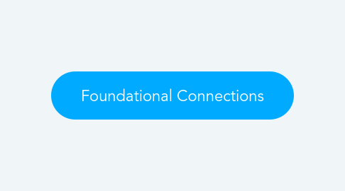 Mind Map: Foundational Connections