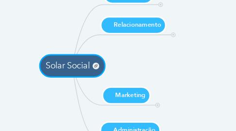 Mind Map: Solar Social