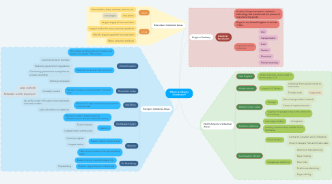 Mind Map: Where is Industry Distributed?
