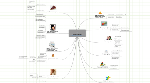 Mind Map: Q&A con Cecilia Sardeo www.SeoWebMarketingStrategico.com