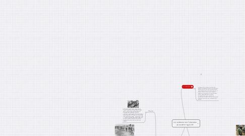 Mind Map: La violencia en Colombia durante el siglo XX