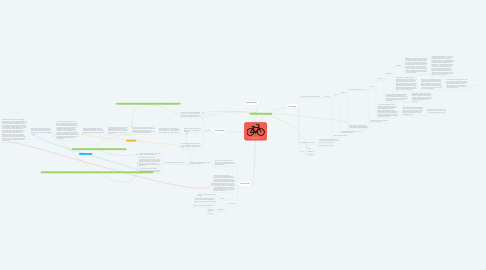 Mind Map: I Am The Cheese: The Journey of Adam Farmer