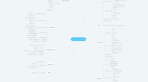 Mind Map: АИС КС (2 уровень)
