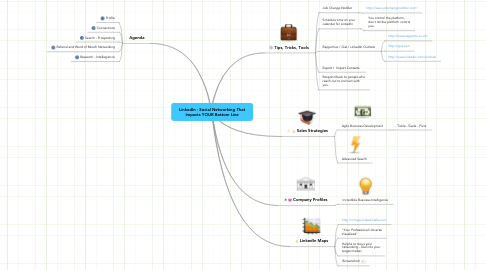 Mind Map: LinkedIn - Social Networking ThatImpacts YOUR Bottom Line