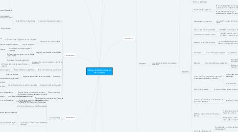Mind Map: Código de Ética Profesional del Contador