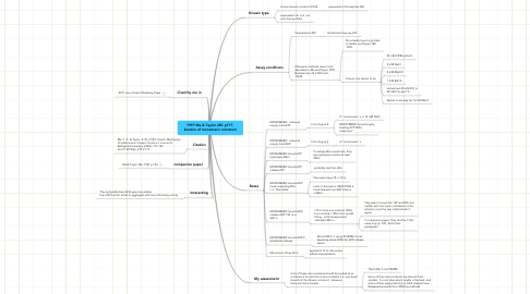 Mind Map: 1997 Ma & Taylor JBC p717, kinetics of monomeric construct