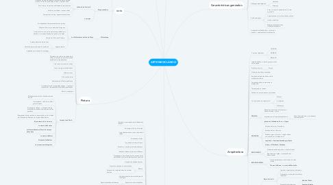 Mind Map: ARTE NEOCLÁSICO