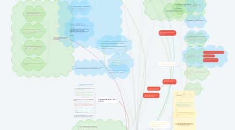 Mind Map: Искусство мыслить масштабно