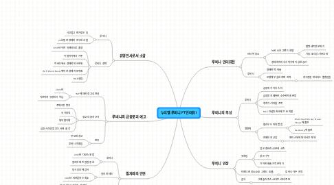 Mind Map: 누리엘 루비니 FT인터뷰 I