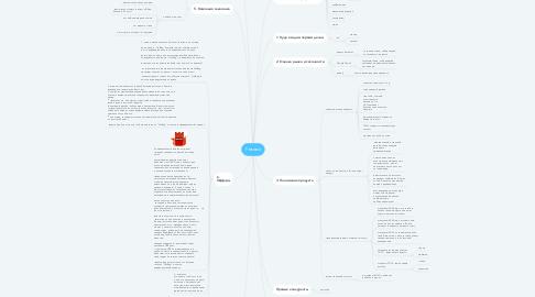 Mind Map: Рюкзаки