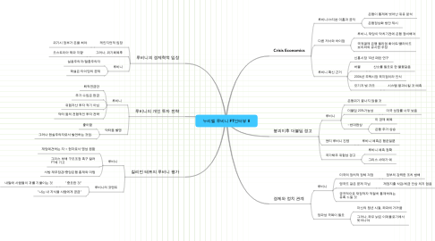 Mind Map: 누리엘 루비니 FT인터뷰 II