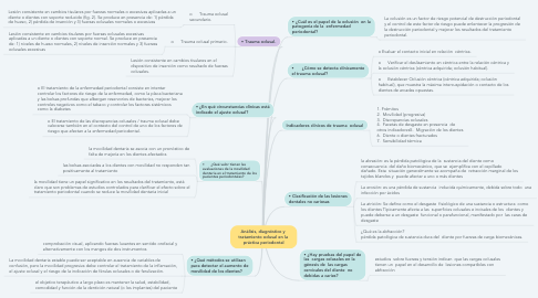 Mind Map: Análisis, diagnóstico y  tratamiento oclusal en la  práctica periodontal