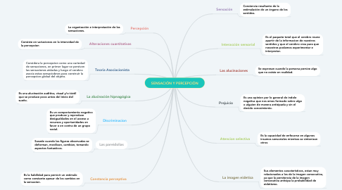 Mind Map: SENSACIÓN Y PERCEPCIÓN