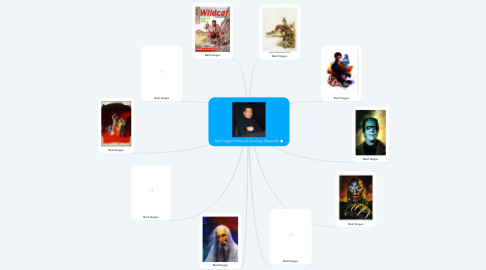 Mind Map: Basil Gogos History of American Illustration