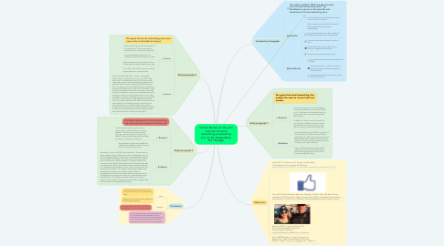 Mind Map: Critical Review on the pros and cons of social networking prepared by Foo Jin Ze, Gugaratshan A/L Thinagar