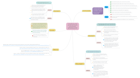 Mind Map: Critical Review of the pro and cons of social networking sites. Prepared by Choong Yee and Soong An Qi.