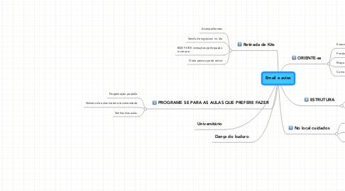 Mind Map: Email e aviso