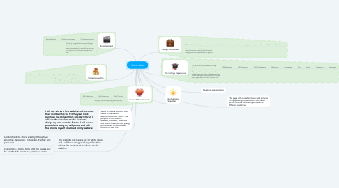Mind Map: Watts is Life