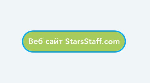 Mind Map: Веб сайт StarsStaff.com