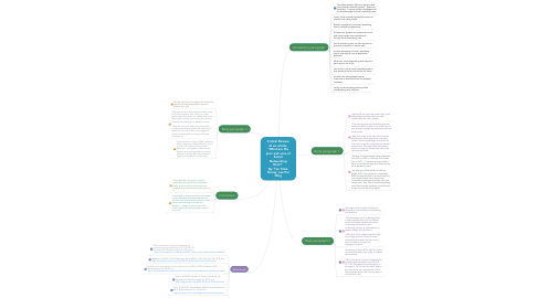 "Mind Map: Critical Review of an article- ""What are the pros and cons of Social Networking Sites?'  By: Tan Yoke Cheng, Lee Pei Qing"