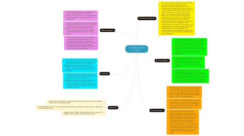 Mind Map: Critical Review of an article