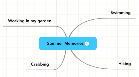 Mind Map: Summer Memories