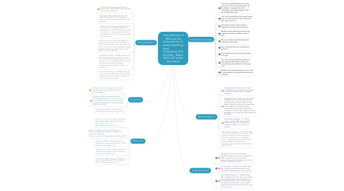 Mind Map: Critical Review of 'What are the pros and cons of social networking sites?'                   Prepared by: Koo Shu Wen , Rekha Naidu A/P Sathia Jeva Naidu