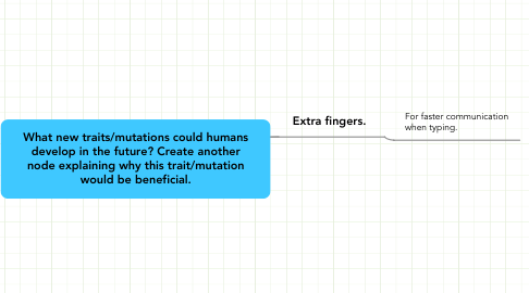 Mind Map: What new traits/mutations could humans develop in the future? Create another node explaining why this trait/mutation would be beneficial.