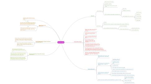 Mind Map: Alam Semesta