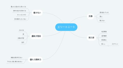 Mind Map: エリートニート