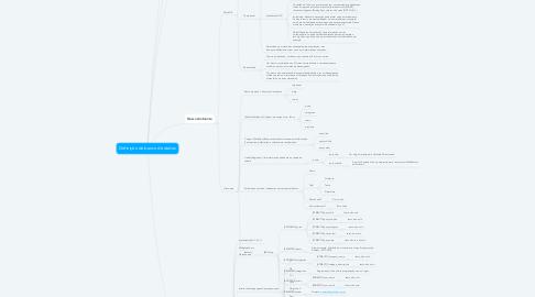 Mind Map: Definição de banco de dados