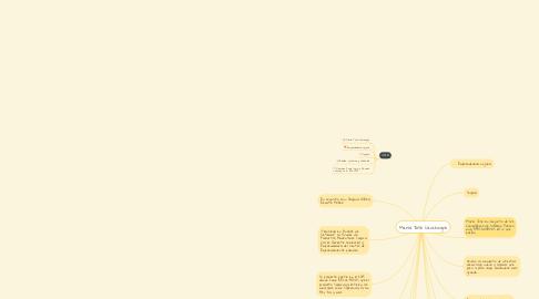 Mind Map: María José Canchingre