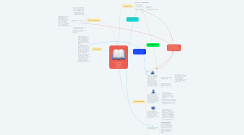 google docs 5th grade english language arts mindmeister mind map