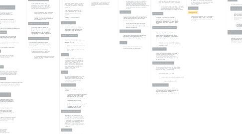 Mind Map: Disposiciones del TLCAN para el comercio de mercancías