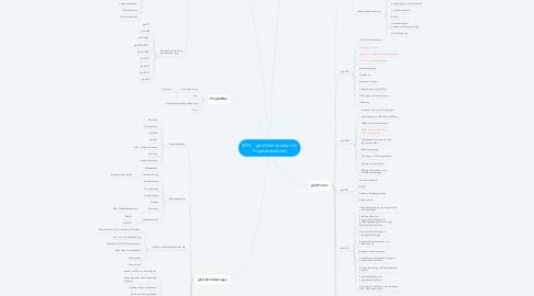 Mind Map: 2019 -  gbd Datenstruktur für Projektdatenblatt