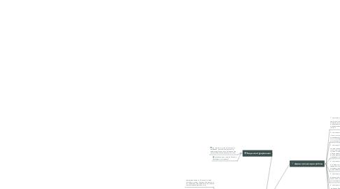 Mind Map: Конструирование- продуктивный вид деятельности, поскольку основная его цель - получение определённого продукта. Под детским конструированием подразумевается создание разных конструкций и моделей из строительного материала деталей конструкторов, изготовление поделок из бумаги, картона, различного бросового материала.