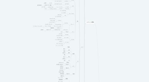 Mind Map: コピー: 大和1班