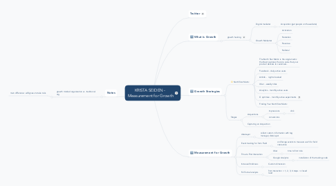 Mind Map: KRISTA SEIDEN -  Measurement for Growth