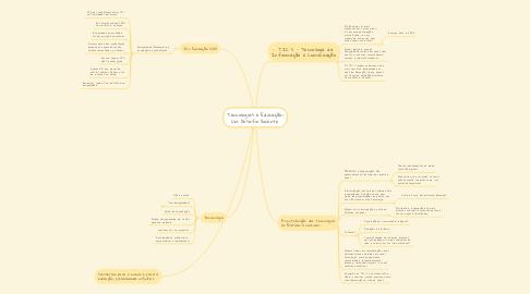 Mind Map: Tecnologias e Educação: Um Desafio Docente
