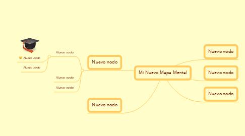 Mind Map: Mi Nuevo Mapa Mental