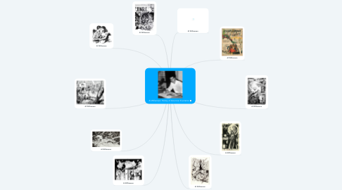 Mind Map: Al Williamson History of American Illustration