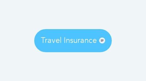 Mind Map: Travel Insurance