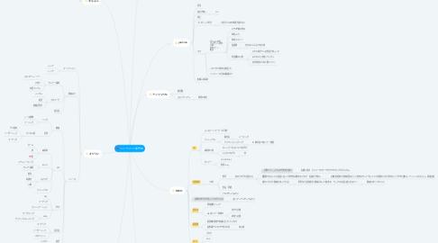 Mind Map: ハイブリッド専門家