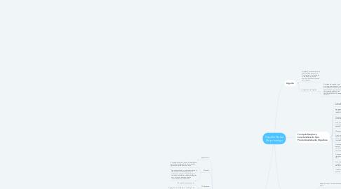 Mind Map: Orgulho Nosso Maior Inimigo